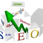 SEO, Brand communication, Brand visibility, Band awareness
