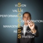 Business Performance, Business Collaboration, Social Media and corporate research, Digital Media and Business performance, Social Media and Business planning